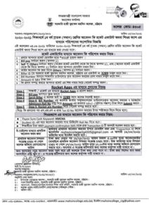 Govt. Hazi Mohammad Mohsin College Honours 1st Year Admission Payment Process